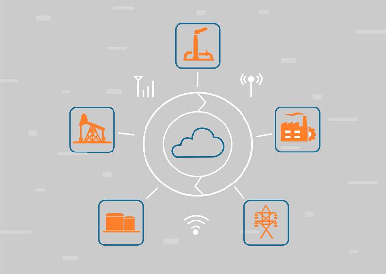 Edge-Computing-Cloud-Injector-Module-Essentials-Cirrus-Link-Solutions